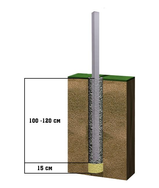 бутование бетона